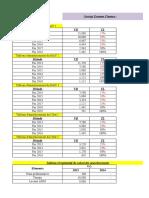 Corrigé des examens - Finance d_entreprise