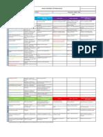 FOR-STO-01 Enjeux internes et externes QHSSE (1)
