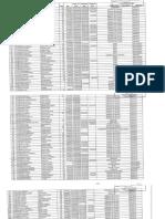 Lista de vacunados de forma irregular con dosis de Sinopharm