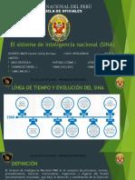 DIAPOSITIVAS DE INTELIGENCIA-TRABAJO APLICATIVO