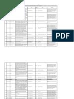 Articles-393214 Recurso 3
