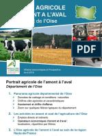 Portrait agricole Oise