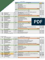 SP21-BCS-Courses Allocations-14-Feb-2021