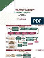 Sedena Plan Distribución Pfizer COVID-19