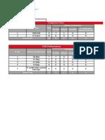 Porite India Pvt Ltd - MIS - 03-04-2020