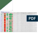 Company Analysis & Stock Val  | Stock Valuation | Stocks