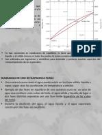Clase 10 - Diagramas de Fase - Aleaciones binarias isomórficas