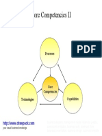 Core Competencies II