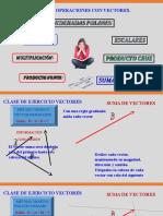 CLASE DE EJERCICIO 3 OPERACIONES CON VECTORES