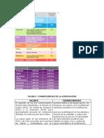 CAUSAS Y CONSECUENCIAS DE LA ACIDIFICACION