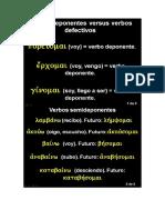 Verbos deponentes griego