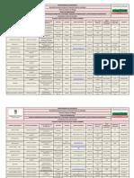 Listado Establecimientos Farmaceuticos Mayoristas