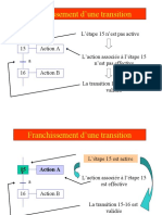 Grafcet   Transition