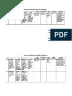 scedul rencana kegiatan tb2014