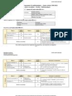 Répartition-4ème-maths-2020-2021