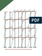 Diagramme Des Moments de Portique Transversal Sous Les Charges Horizontales