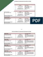 Liste des écoles élémentaires et maternelles (1)