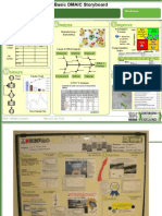 DMAIC One Page Storyboard