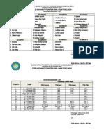 Daftar Kelompok Praktek KMB Terbaru-1