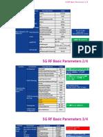 5G RF Basic Parameters