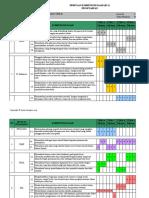 KDKI-3 Kelas 6 Semester 2 Revisi