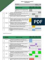 KDKI-4 Kelas 6 Semester 2 Revisi