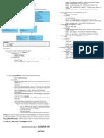 Mini-projet Java