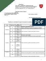 SECP planificare modificat