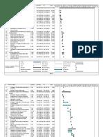 Diagrama de tiempo y costo - FEDEGANCE