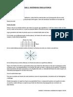 Unidad 2. Fenómenos ondulatorios - apuntes