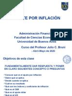 008 Indices de Ajuste por Inflación CER UVA (2)