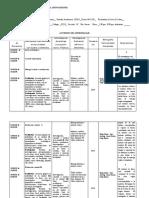 ACUERDO DE APRENDIZAJE 32513 PLANIFICACION Y ESTRATEGIAS DE MERCADEO SECCION A