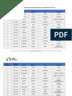 Lista_de_autos_chatarra_para_destruccion