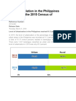 Urban Population in the Philippines