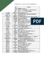 響應玉山銀行ESG倡議永續行動 32家台灣傑出企業