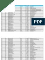 valuaciones-2019-titulos-publicos-y-cupones-impagos