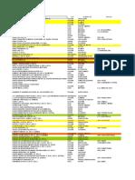 Copia de Base de clientes CCIT Potenciales clientes PYME 2010