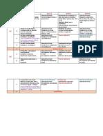 Plan Calendario