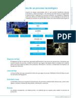 Diagrama de Un Proceso Tecnológico