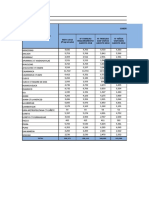 REPORTE OFICIAL SAF - AGOSTO 2018 - INDICADORES PRIORIZADOS (1)
