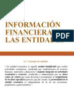 MODULO II La Información Financiera