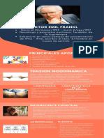 infografia viktor frankl - jenifer