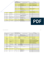 E31404 Interlock list - FieldUpdates 291210 DCS