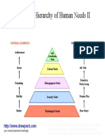 Maslow's Hierarchy of Human Needs II business model