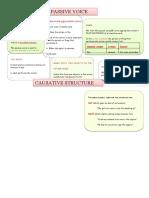GRAMMAR 1 UNIT 6 passive-voice-and-causative-structure