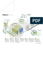 DSpace Diagram