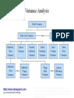 Variance Analysis business diagram