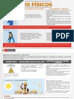 Infografía6_Peligros_Fisicos