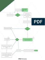 Eje 3 - Gestión por competencias Diagrama proceso de selección