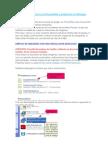 Crear un álbum con PicasaWeb y publicarlo en Blogger